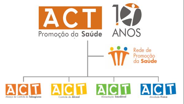 ACT – Aliança de Promoção da Saúde